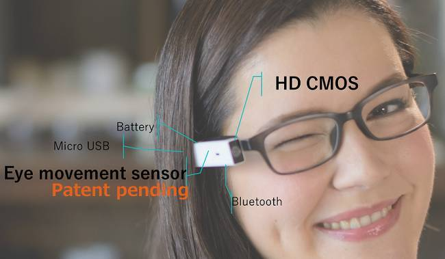 Wearables Startup